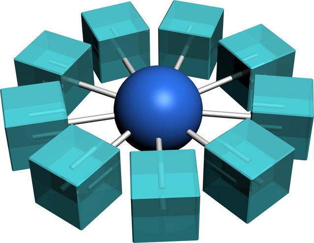 DataBrydge dé koppeling met uw boekhoudpakket